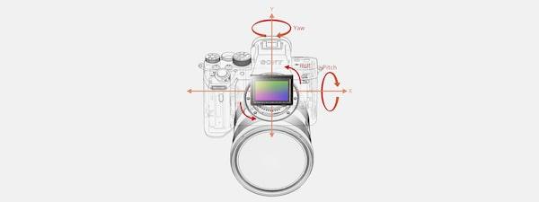 Imagine cu relații ilustrând sistemul de stabilizare a imaginii pe cinci axe la nivelul camerei