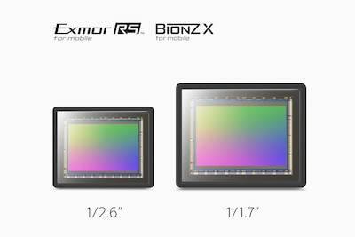 "Senzor de imagine Exmor RS de 1/1.7"", comparație"