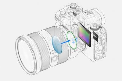 4D FOCUS: focalizare automată rapidă